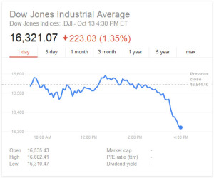 Stocks Plunge Again