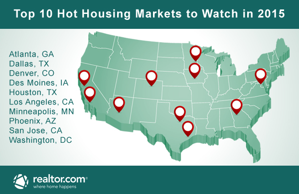 Top 10 Housing Markets for 2015