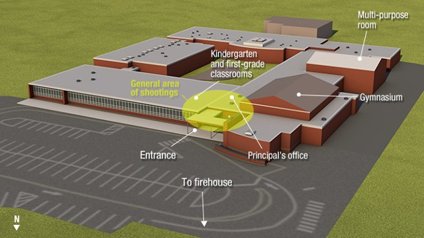 Sandy Hook School Illustration