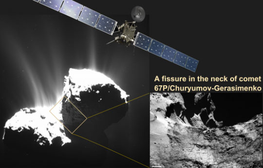 Comet 67P/Churyumov-Gerasimenko is showing a large crack about 300 feet long